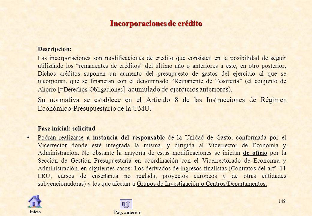 Incorporaciones de crédito