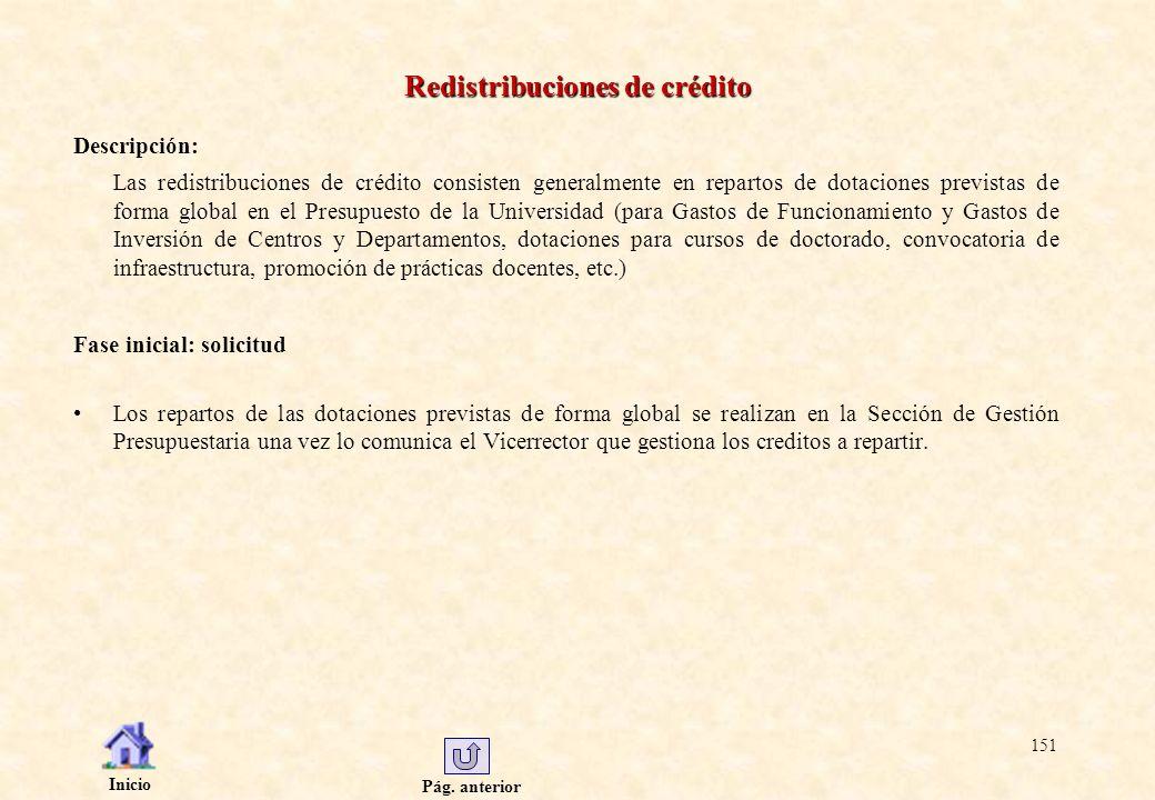 Redistribuciones de crédito