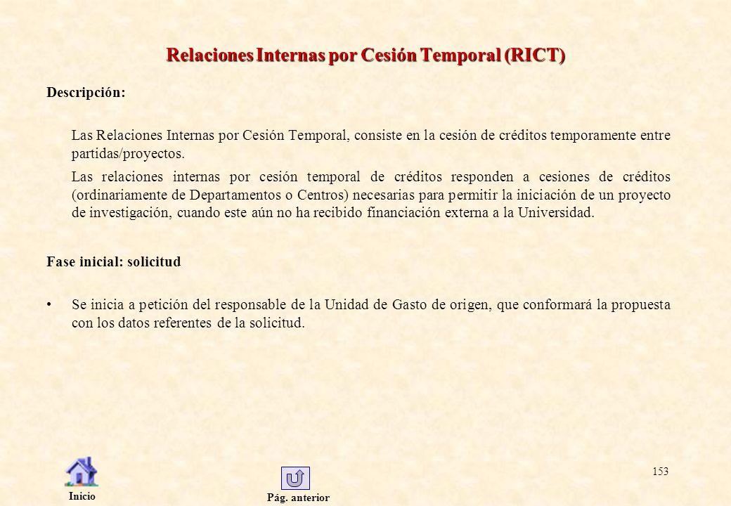 Relaciones Internas por Cesión Temporal (RICT)