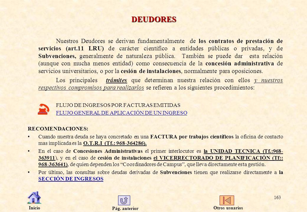 DEUDORES