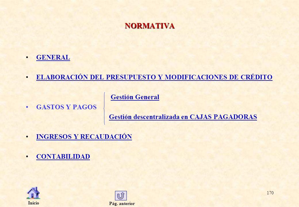 NORMATIVA GENERAL. ELABORACIÓN DEL PRESUPUESTO Y MODIFICACIONES DE CRÉDITO. Gestión General. GASTOS Y PAGOS.