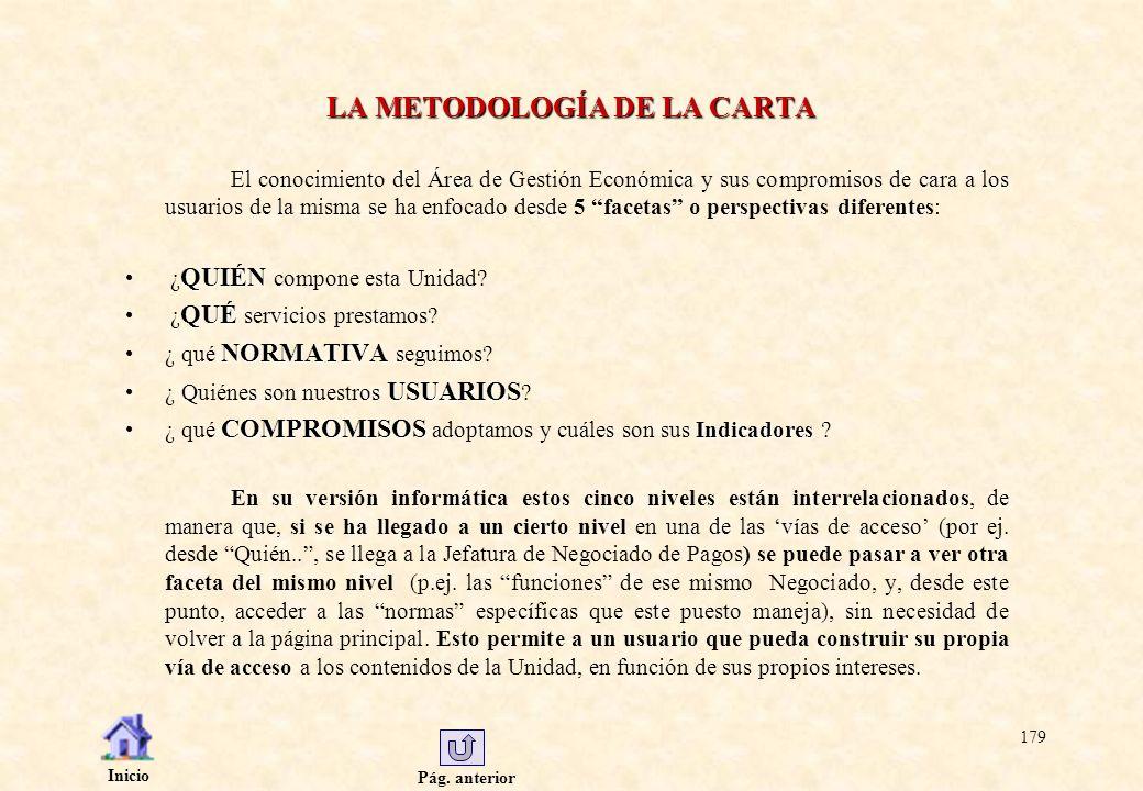 LA METODOLOGÍA DE LA CARTA