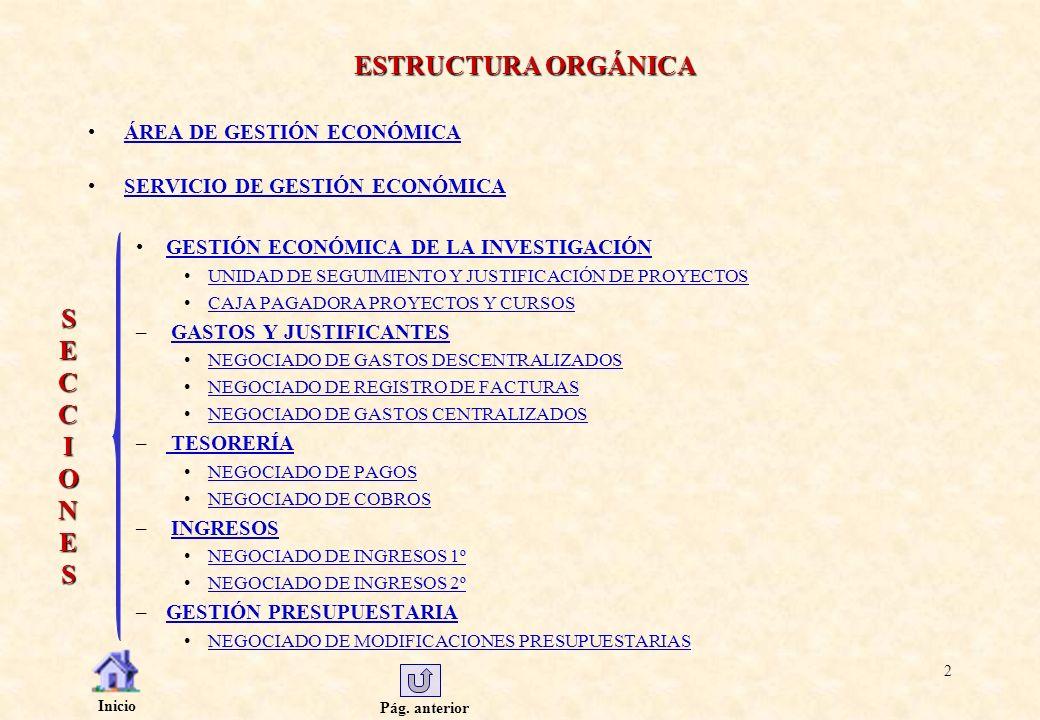 ESTRUCTURA ORGÁNICA S E C C I O N E S