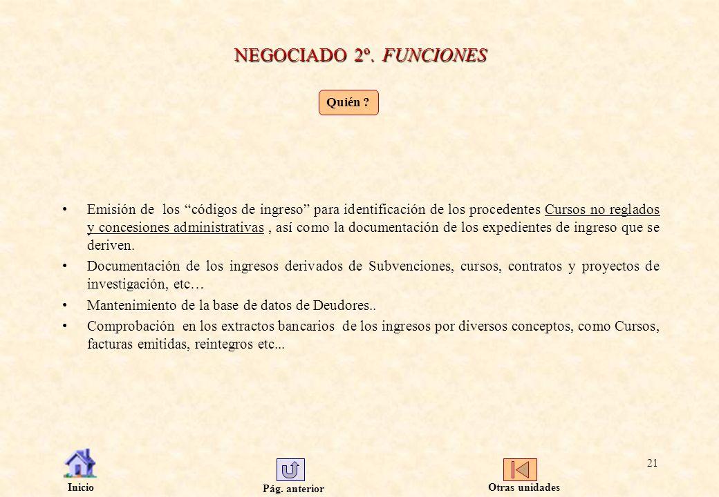 NEGOCIADO 2º. FUNCIONES Quién