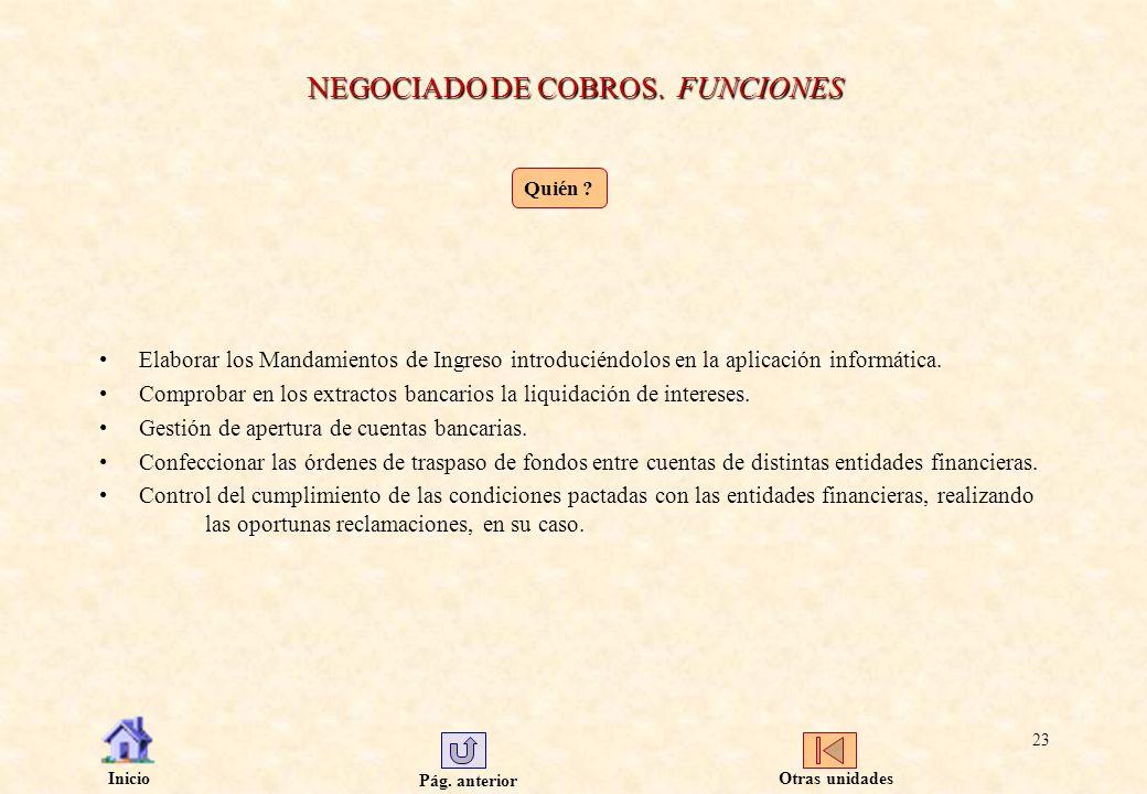 NEGOCIADO DE COBROS. FUNCIONES