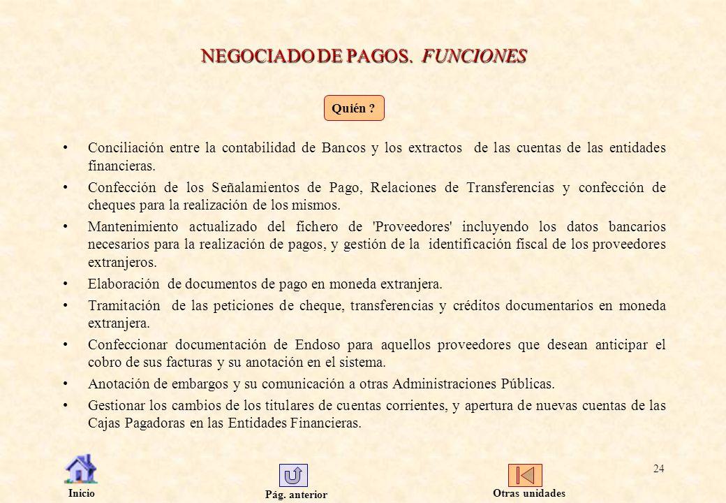 NEGOCIADO DE PAGOS. FUNCIONES