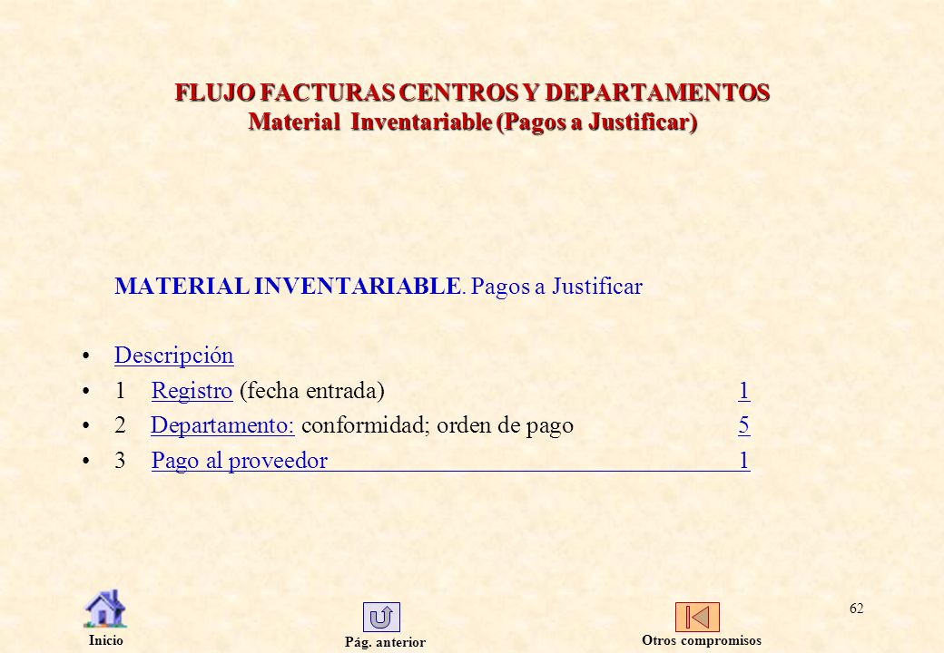 MATERIAL INVENTARIABLE. Pagos a Justificar Descripción
