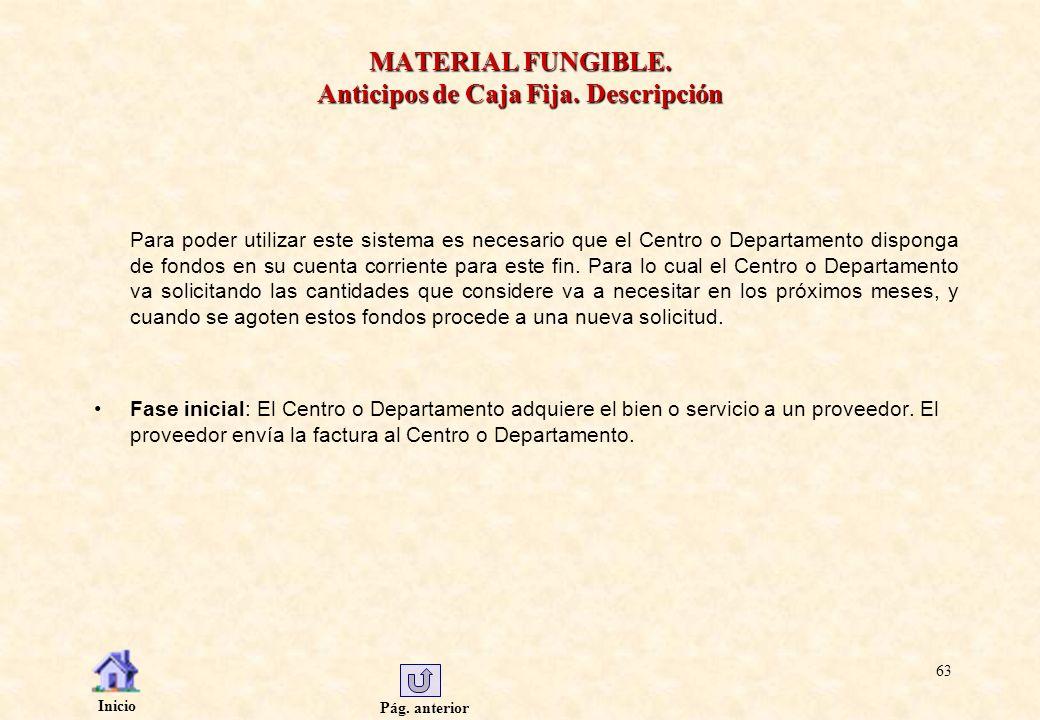 MATERIAL FUNGIBLE. Anticipos de Caja Fija. Descripción