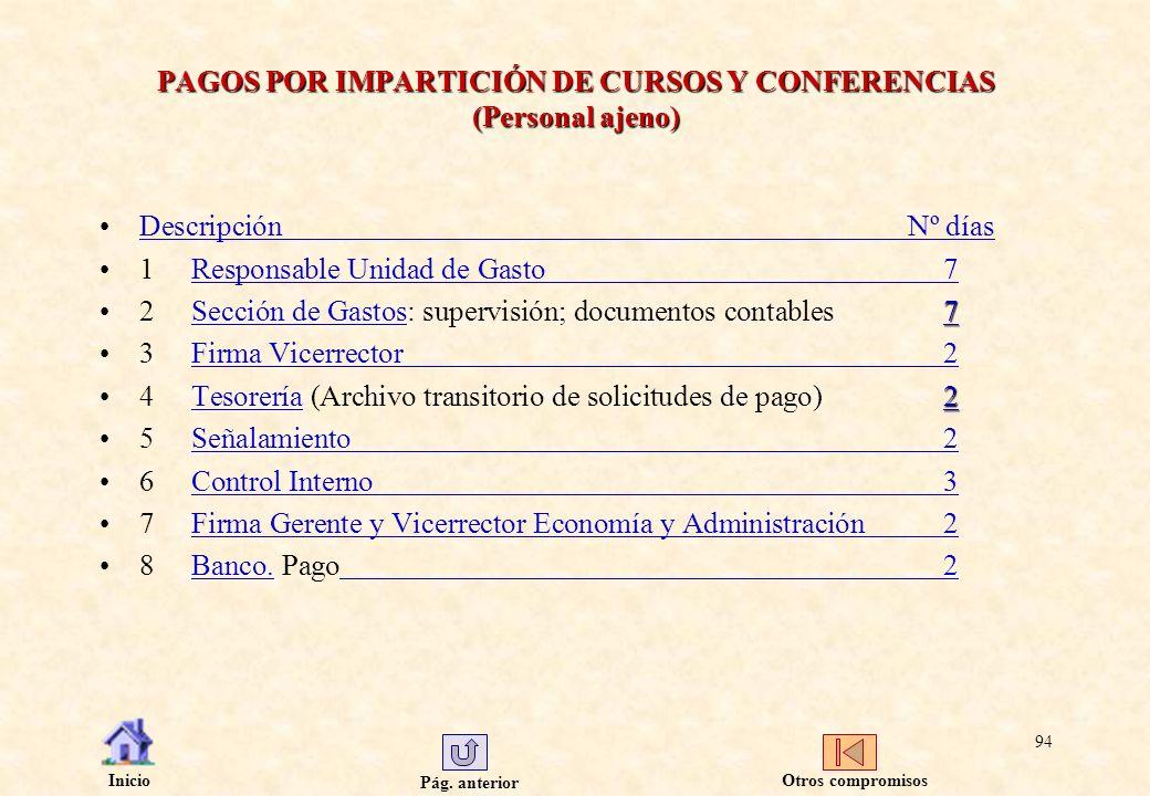 PAGOS POR IMPARTICIÓN DE CURSOS Y CONFERENCIAS (Personal ajeno)
