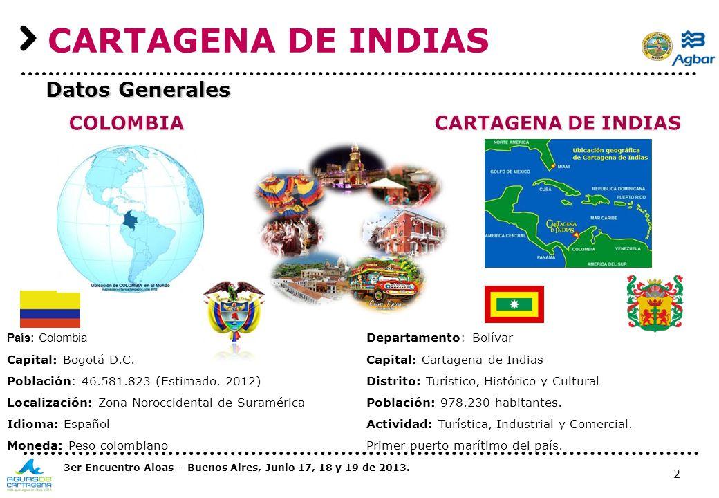 CARTAGENA DE INDIAS Datos Generales COLOMBIA CARTAGENA DE INDIAS