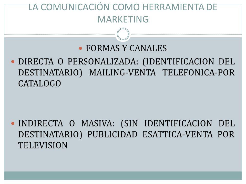 LA COMUNICACIÓN COMO HERRAMIENTA DE MARKETING