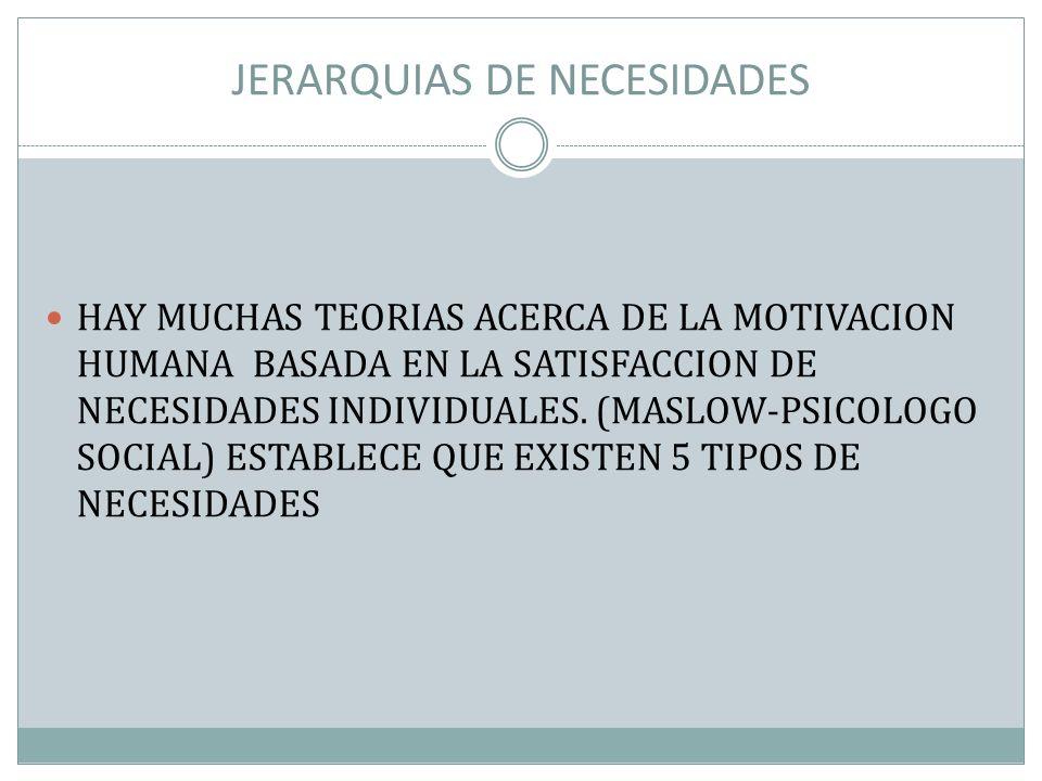 JERARQUIAS DE NECESIDADES