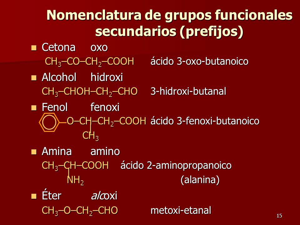 Nomenclatura de grupos funcionales secundarios (prefijos)