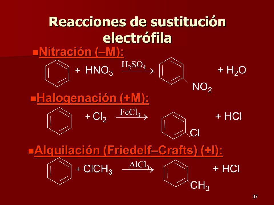 Reacciones de sustitución electrófila