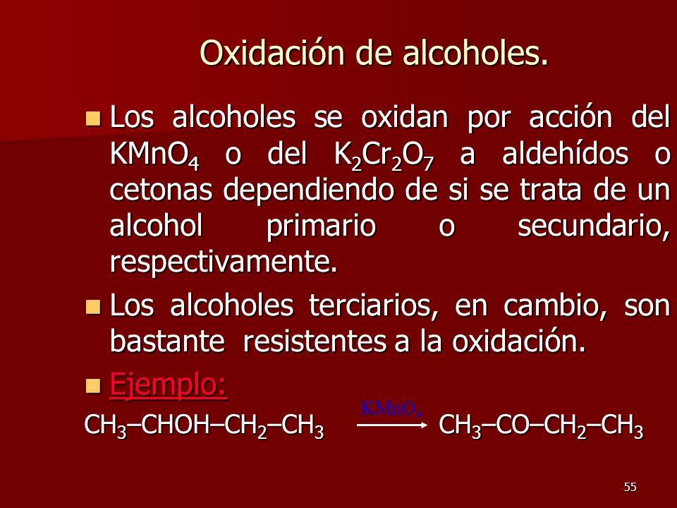 Oxidación de alcoholes.