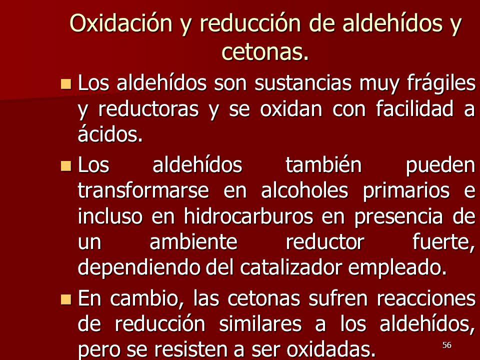 Oxidación y reducción de aldehídos y cetonas.