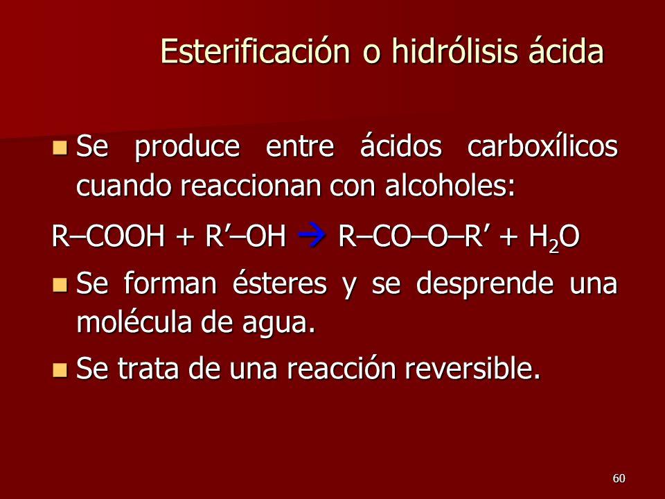 Esterificación o hidrólisis ácida