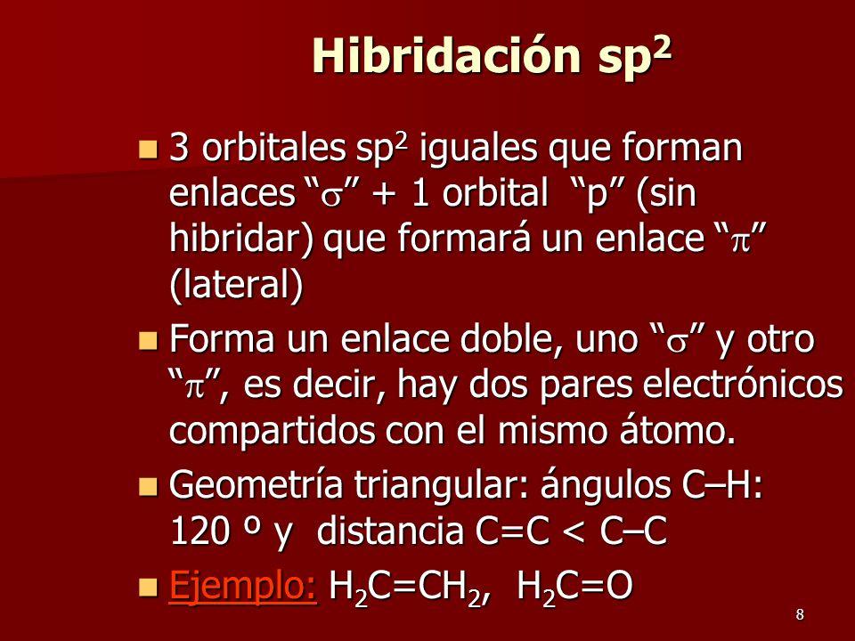 Hibridación sp2 3 orbitales sp2 iguales que forman enlaces  + 1 orbital p (sin hibridar) que formará un enlace  (lateral)