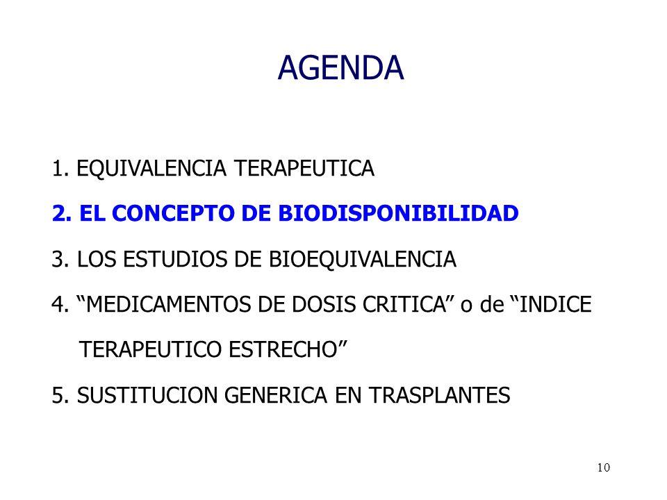 AGENDA EQUIVALENCIA TERAPEUTICA 2. EL CONCEPTO DE BIODISPONIBILIDAD