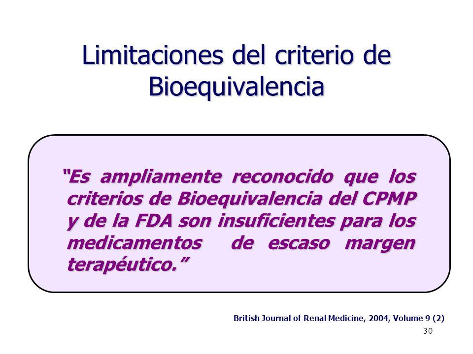Limitaciones del criterio de Bioequivalencia
