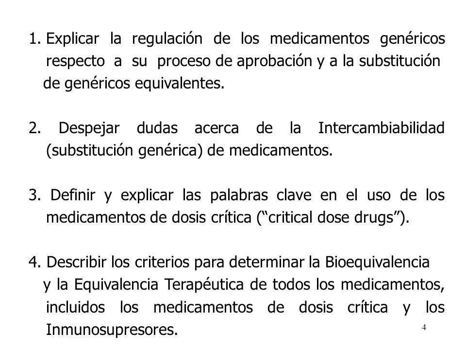 Explicar la regulación de los medicamentos genéricos respecto a su proceso de aprobación y a la substitución