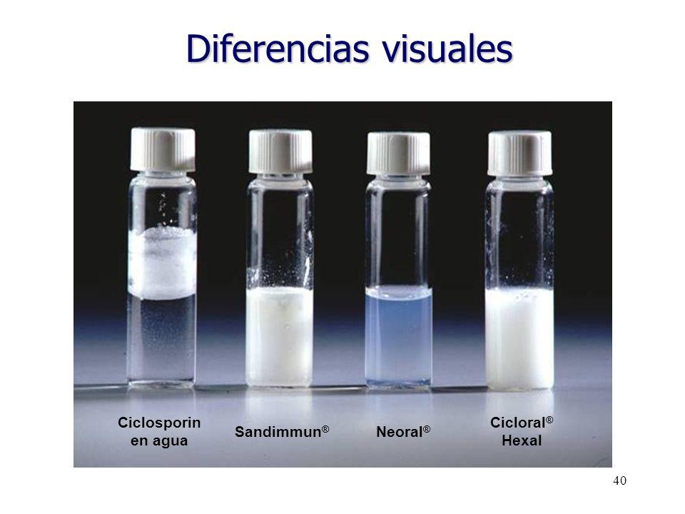 Diferencias visuales Ciclosporin en agua Cicloral® Hexal Neoral®