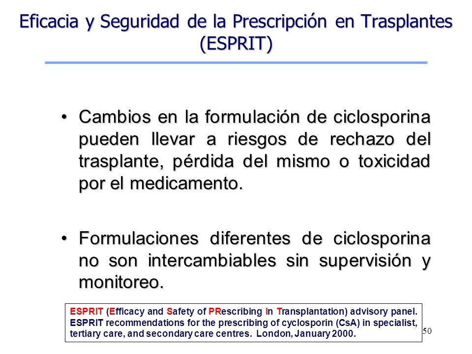 Eficacia y Seguridad de la Prescripción en Trasplantes (ESPRIT)