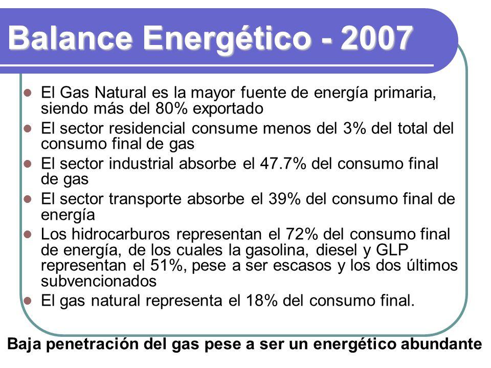 Balance Energético - 2007 El Gas Natural es la mayor fuente de energía primaria, siendo más del 80% exportado.