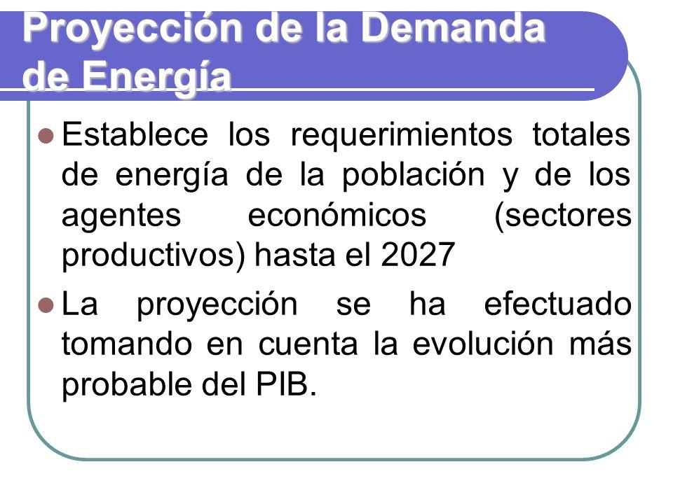 Proyección de la Demanda de Energía