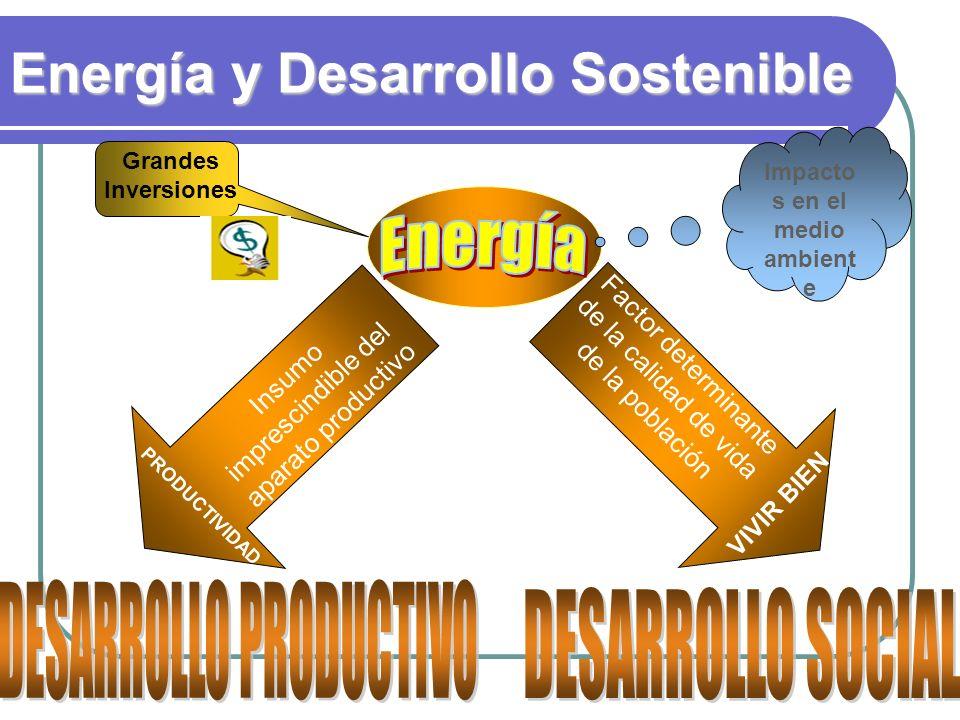 Energía y Desarrollo Sostenible