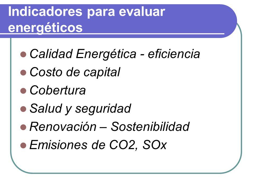 Indicadores para evaluar energéticos