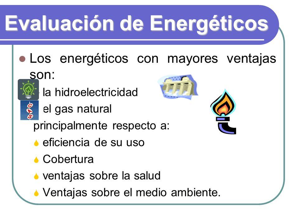 Evaluación de Energéticos