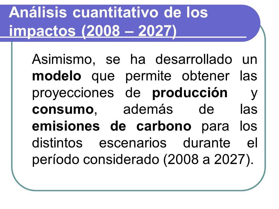 Análisis cuantitativo de los impactos (2008 – 2027)