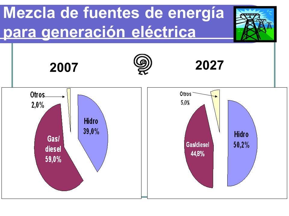 Mezcla de fuentes de energía para generación eléctrica