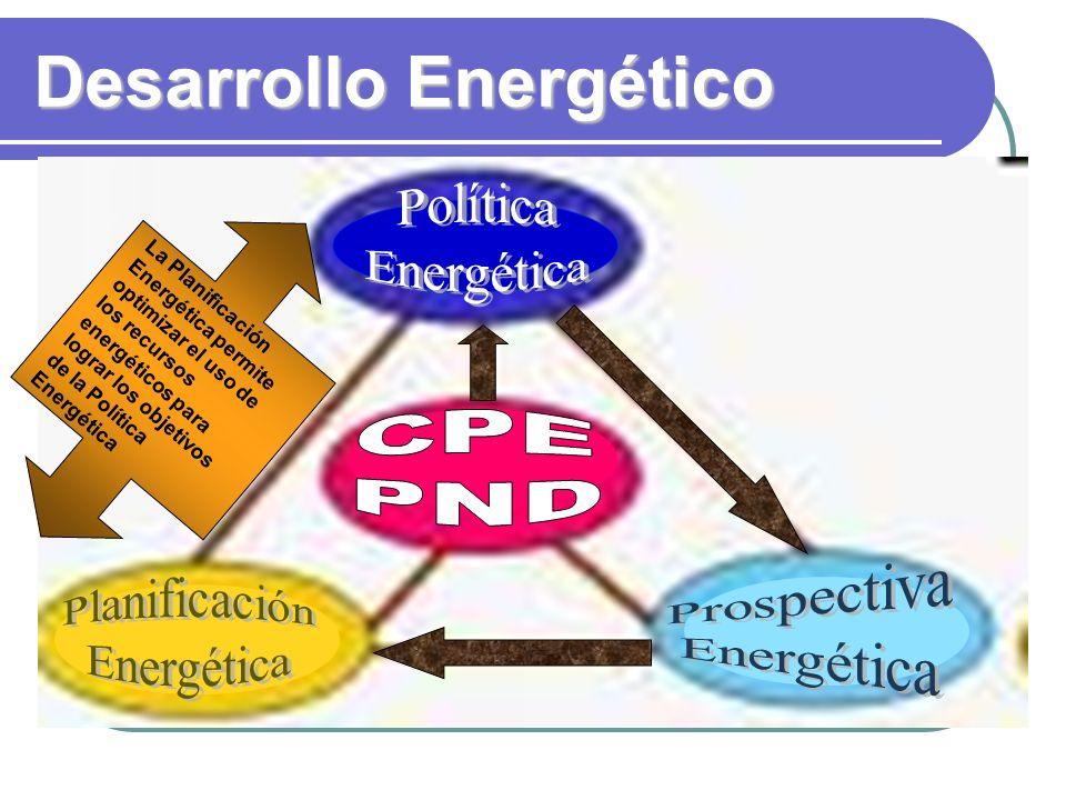 Desarrollo Energético
