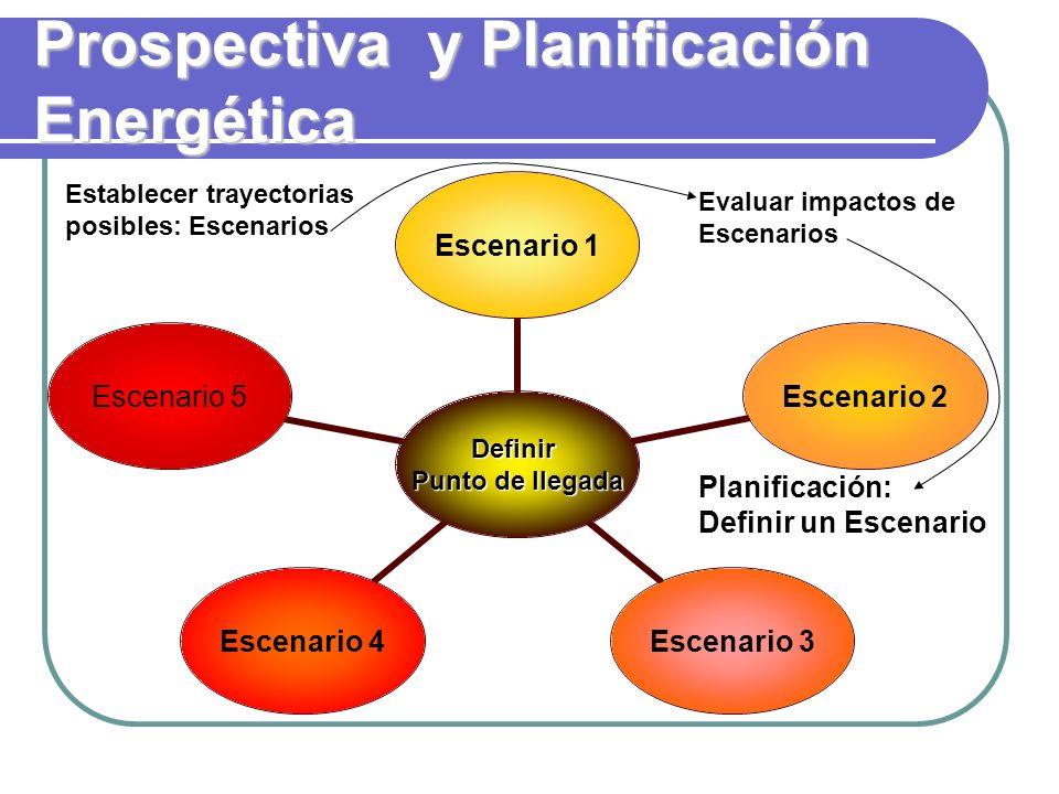Prospectiva y Planificación Energética