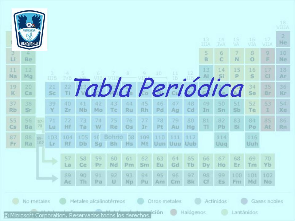 Tabla periodica filetype ppt images periodic table and tabla tabla urtaz Choice Image