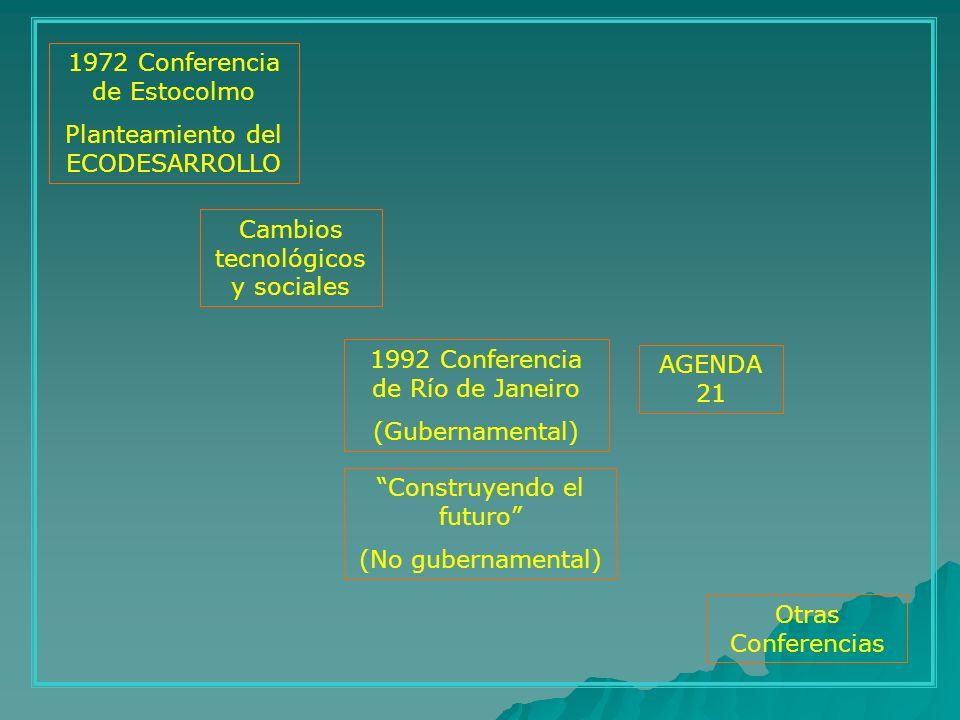 1972 Conferencia de Estocolmo Planteamiento del ECODESARROLLO