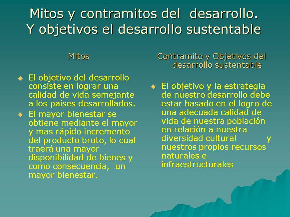 Contramito y Objetivos del desarrollo sustentable