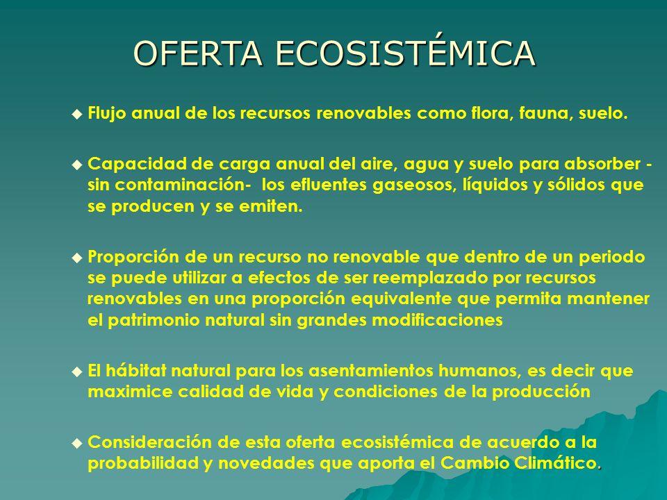 OFERTA ECOSISTÉMICA Flujo anual de los recursos renovables como flora, fauna, suelo.