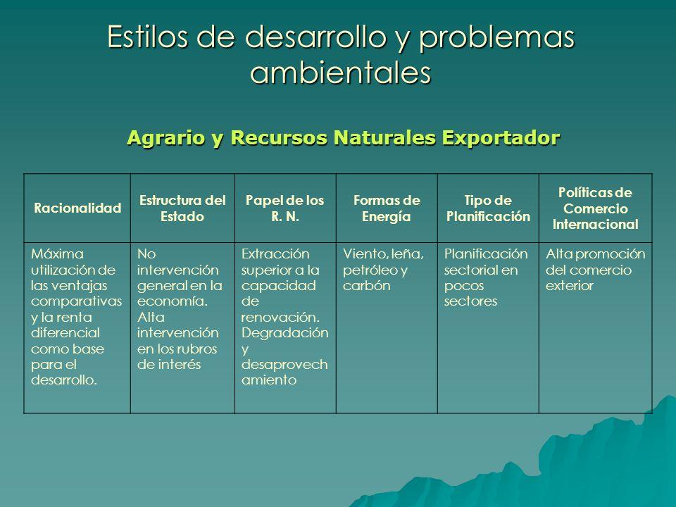 Estilos de desarrollo y problemas ambientales