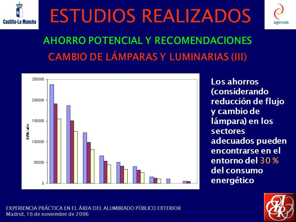 ESTUDIOS REALIZADOS AHORRO POTENCIAL Y RECOMENDACIONES