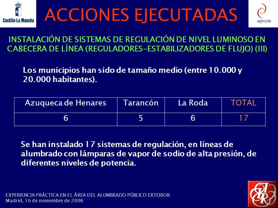 ACCIONES EJECUTADAS INSTALACIÓN DE SISTEMAS DE REGULACIÓN DE NIVEL LUMINOSO EN CABECERA DE LÍNEA (REGULADORES-ESTABILIZADORES DE FLUJO) (III)
