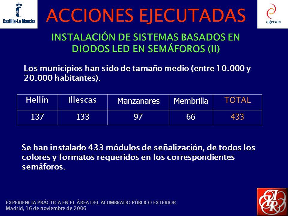 INSTALACIÓN DE SISTEMAS BASADOS EN DIODOS LED EN SEMÁFOROS (II)
