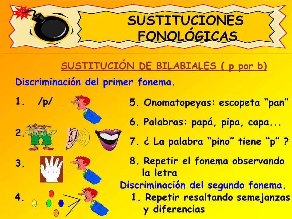 SUSTITUCIONES FONOLÓGICAS