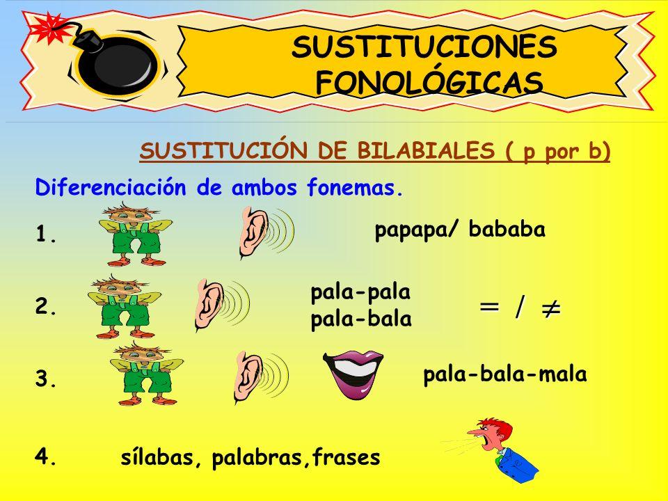 = /  SUSTITUCIONES FONOLÓGICAS SUSTITUCIÓN DE BILABIALES ( p por b)