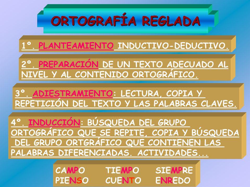 ORTOGRAFÍA REGLADA 1º. PLANTEAMIENTO INDUCTIVO-DEDUCTIVO.
