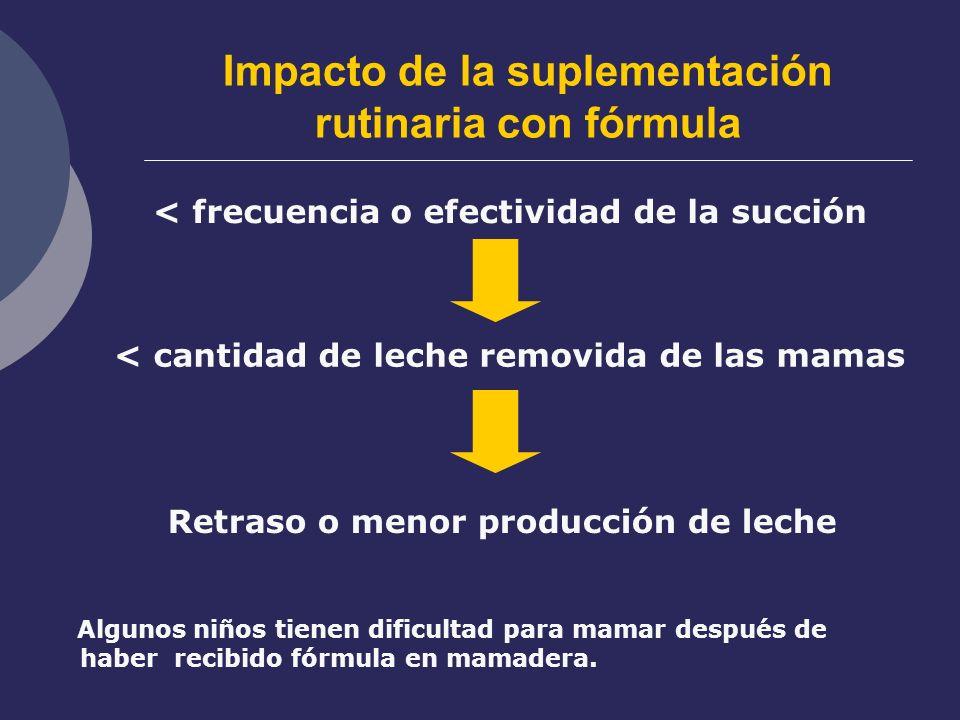 Impacto de la suplementación rutinaria con fórmula
