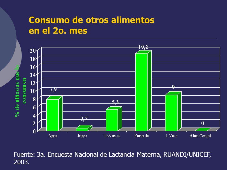 Consumo de otros alimentos en el 2o. mes