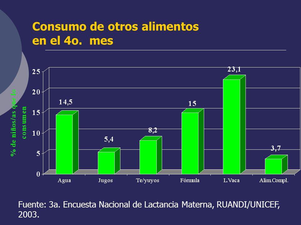 Consumo de otros alimentos en el 4o. mes